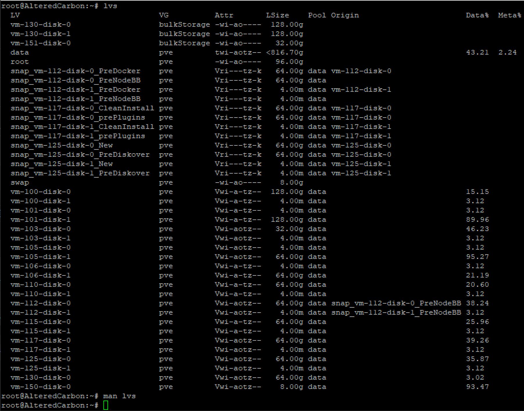 Investigating storage utilization with lvs command
