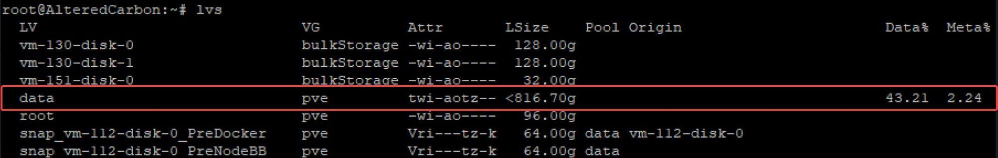 """data"" Logical Volume showing 43% storage utilization"