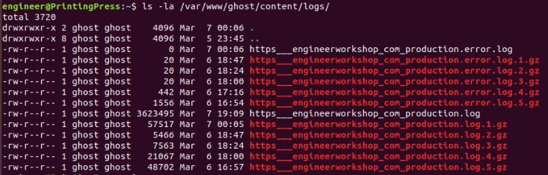 Ghost blog logs with logrotate running. Note the compressed (.gz) rotated logs.